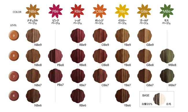 2015年秋冬、流行りのピンクベージュってどんな髪色なの!?のサムネイル画像