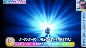 「14歳の母」の主題歌!Mr.Childrenの「しるし」は最高のラブソングの画像
