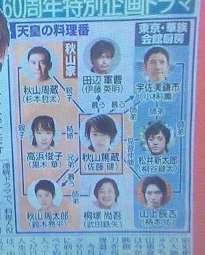 2015年4月スタートのドラマ「天皇の料理番」で佐藤健が主演の画像
